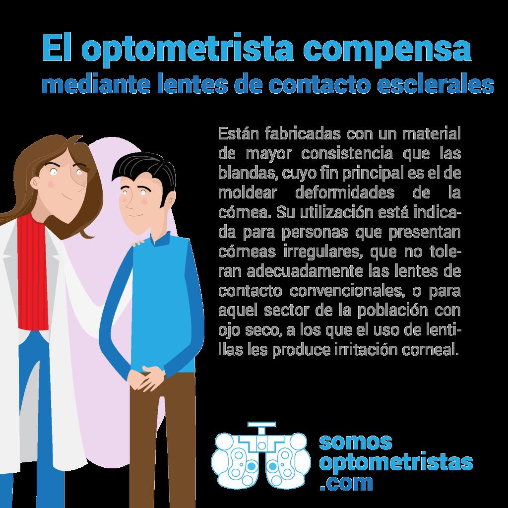 Lentes-contacto-esclerales