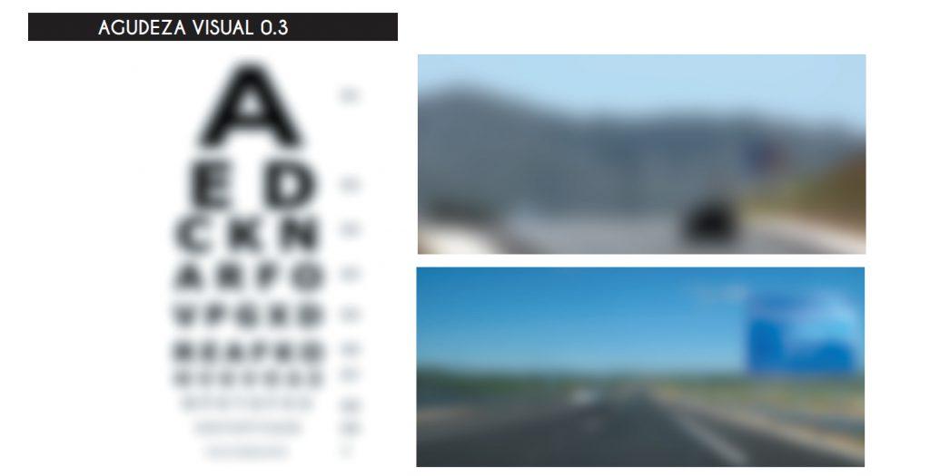 Agudeza visual 03