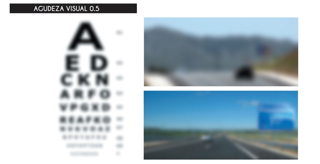 Agudeza visual 05
