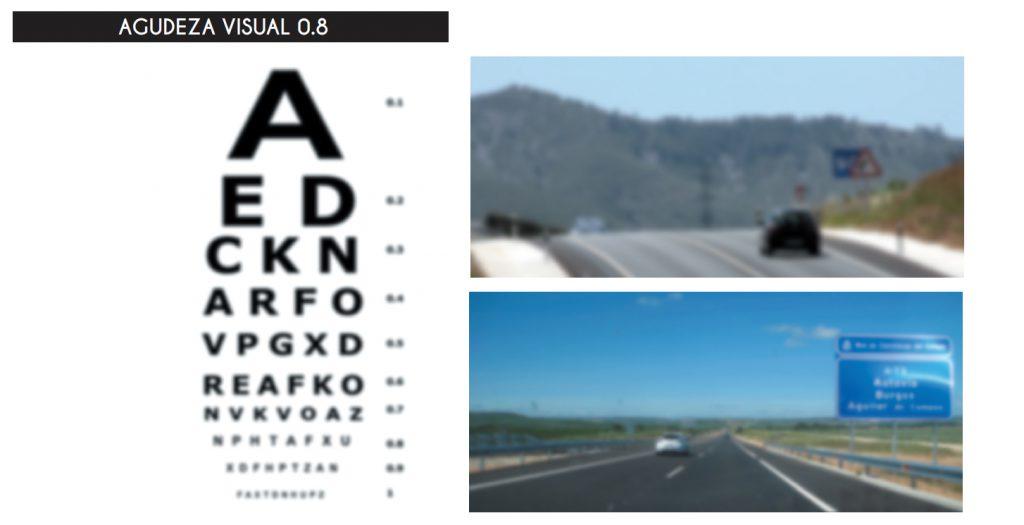 Agudeza visual 08