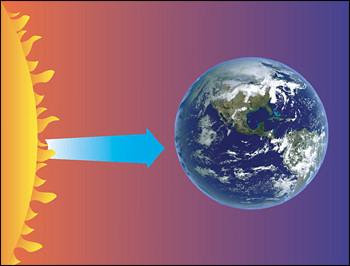 radiacion-solar-radiactividad