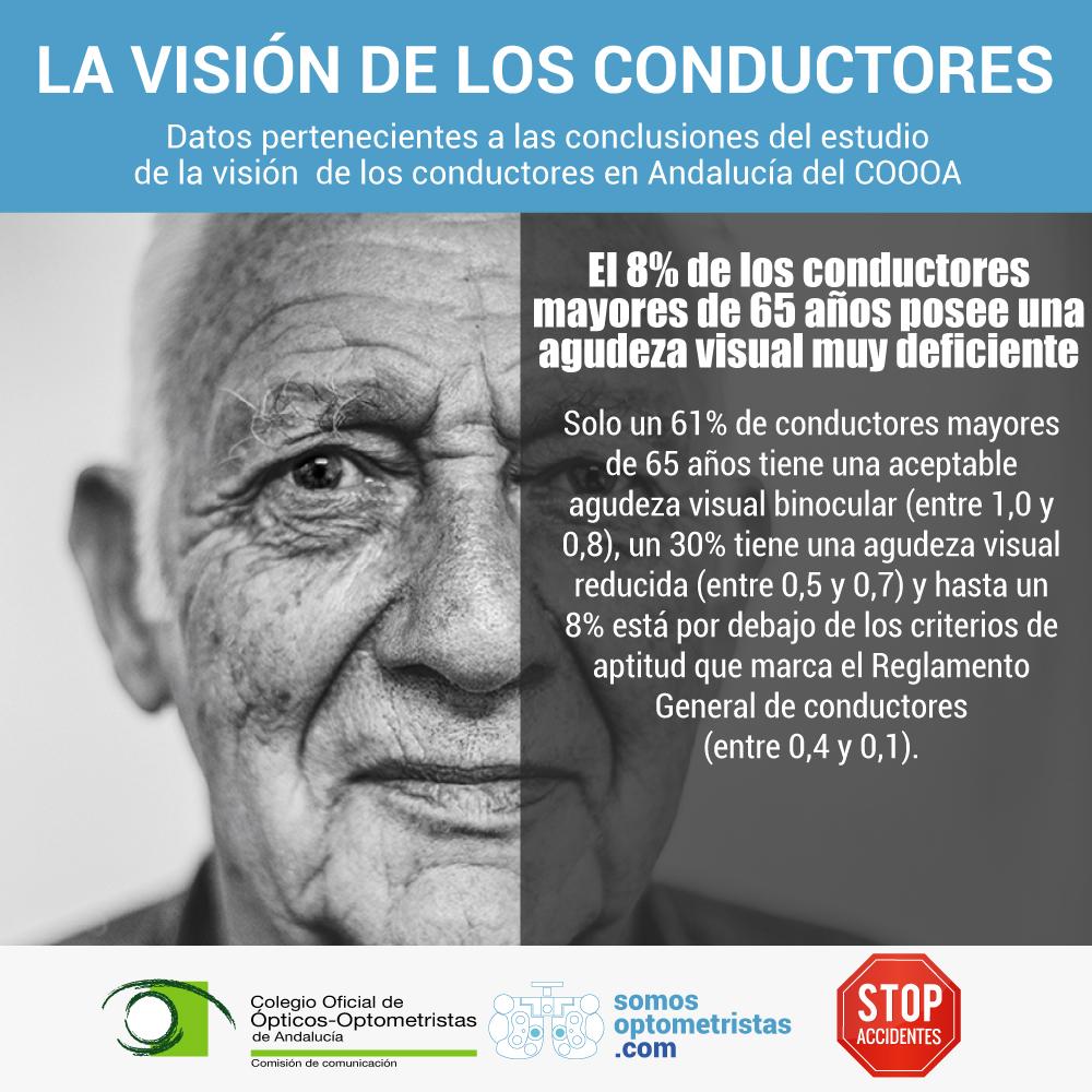 la-vision-de-los-conductores-6